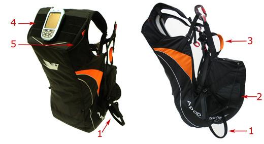 Passenger harness feature details