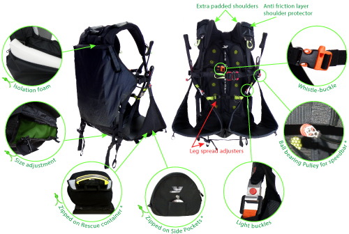SLT PM High Split-Legs Hook-In harness features