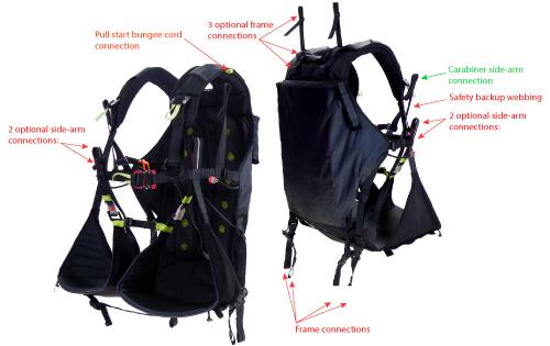 SLT PM Low Split-Legs Hook-In harness features