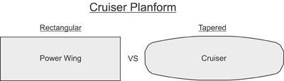 Cruiser Planform